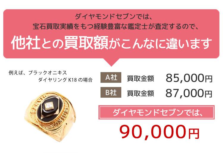 ブラックオニキス 高額買取 歌舞伎町