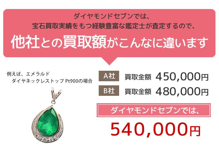 エメラルド 高額買取 歌舞伎町