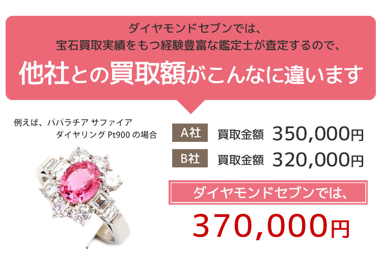 パパラチア 高額買取 歌舞伎町