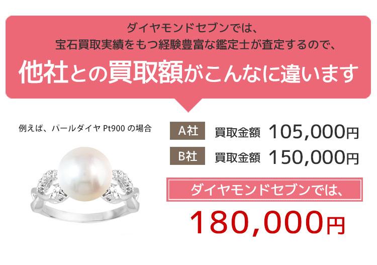 真珠 高額買取 歌舞伎町