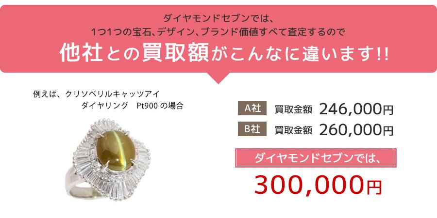 キャッツアイ 高額買取 歌舞伎町