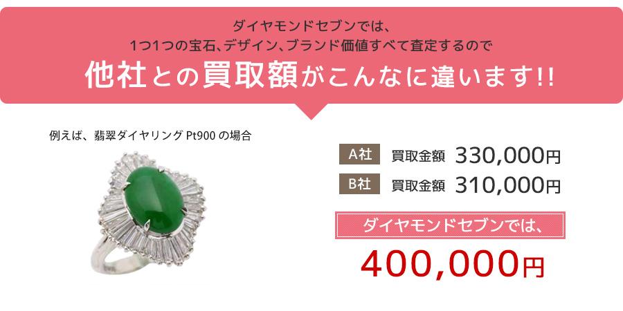 翡翠(ひすい) 高額買取 歌舞伎町
