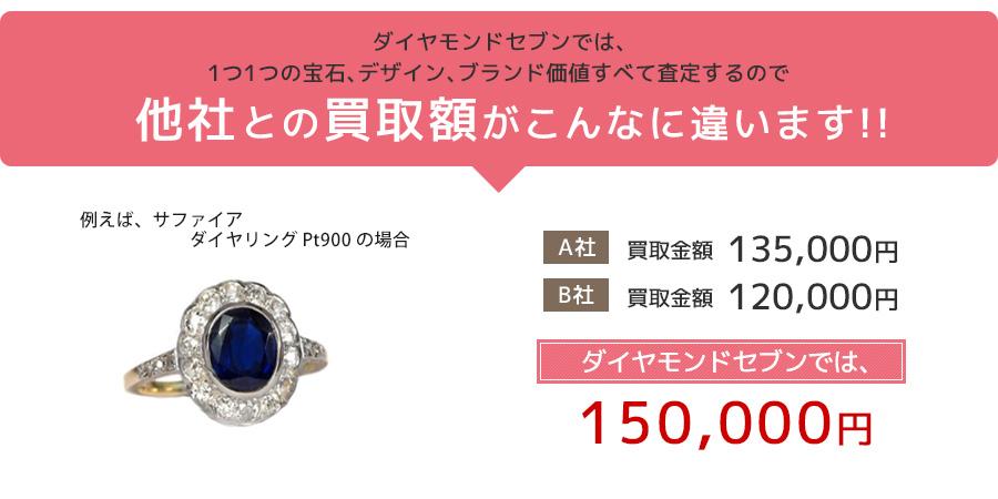 サファイア 高額買取 歌舞伎町