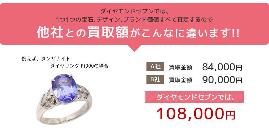 タンザナイト 高額買取 歌舞伎町
